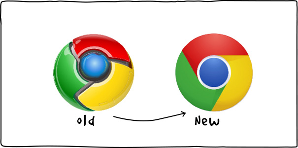 google chrome logo OLD VS NEW