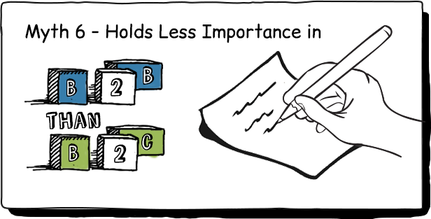Holds Less Importance in B2B than B2C