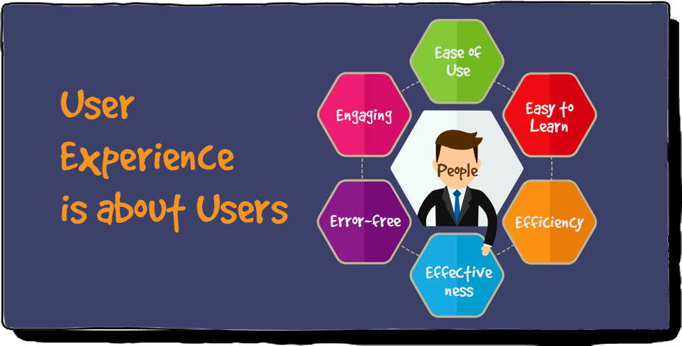 User Experience and Feedback