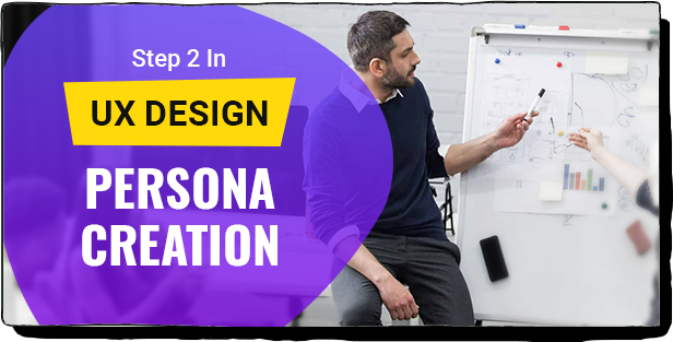 STEP 2 IN UX DESIGN - PERSONA CREATION